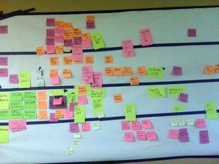 Roadmap wall, taken by Diana Ost