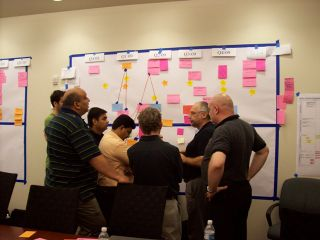 Collaborative Roadmapping session - Borland